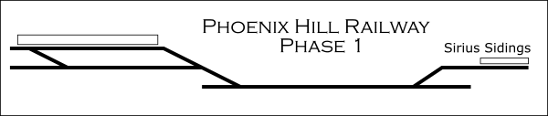 PHR Phase 1 track plan