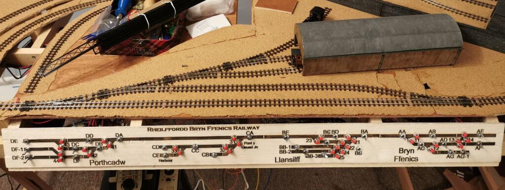 BFR control panel